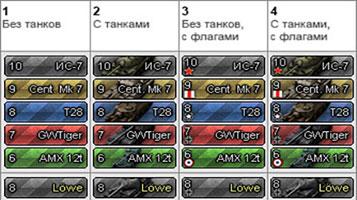 иконки танков с флагами и без от prudenter